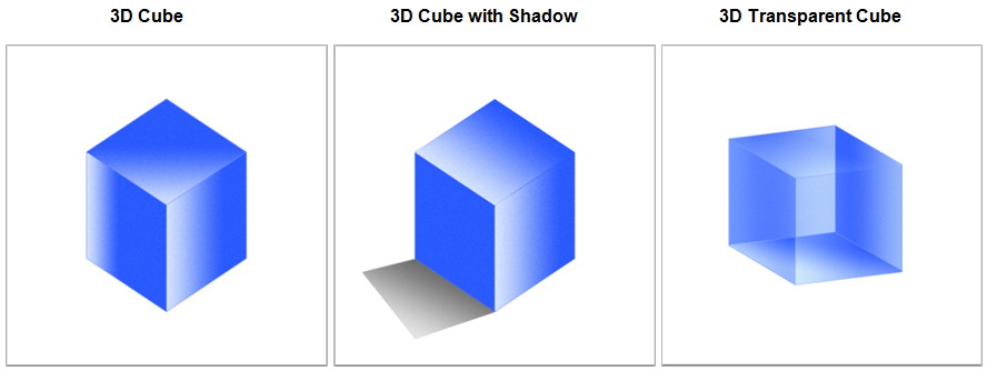 Use Gradients to create Cube Primitives in Photoshop